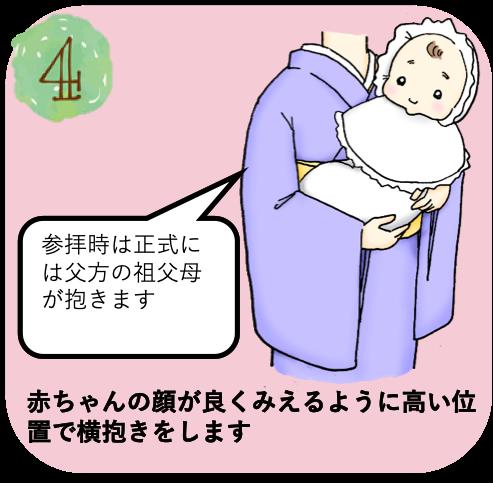 お宮参り着物着せ方4