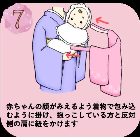 お宮参り着物着せ方7