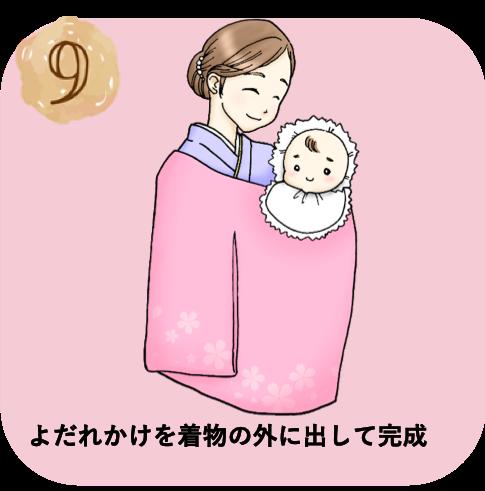 お宮参り着物着せ方9