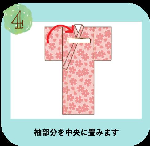 着物の畳み方4