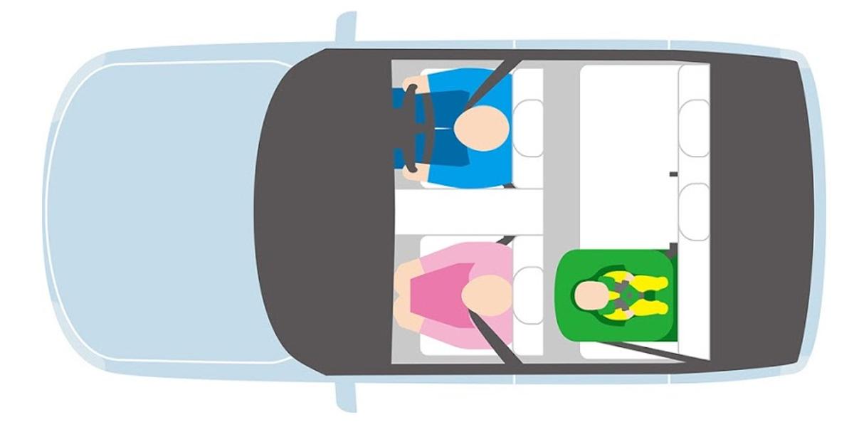 チャイルドシートは後部座席へ設置