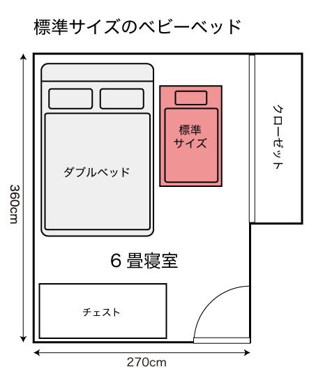 標準型ベビーベッドを6畳の寝室に置いた場合