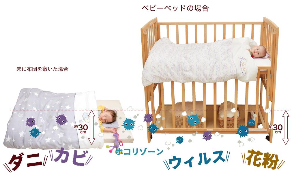ベビーベッドは床下のホコリーゾーンから赤ちゃんを守る
