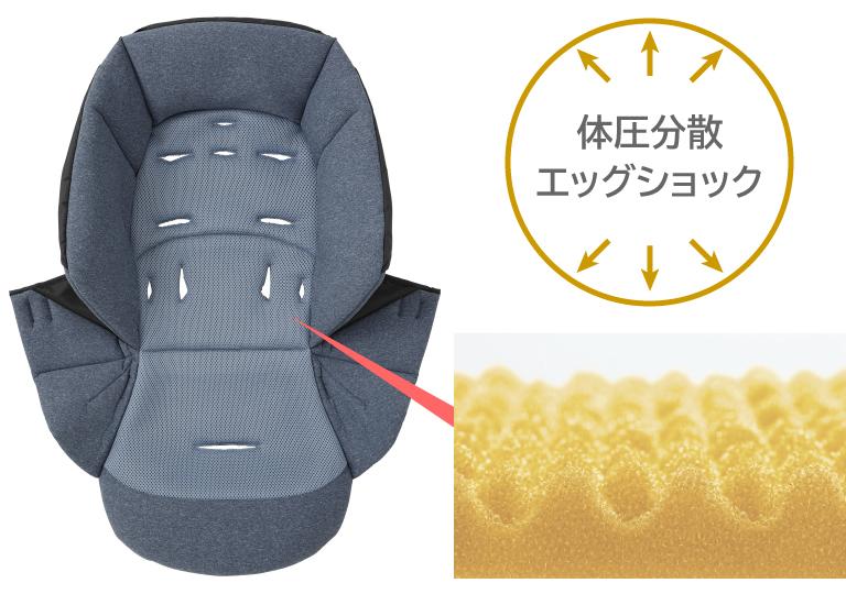 スゴカルスイッチの3Dエッグショックシート