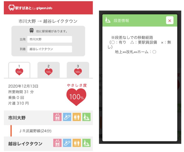 駅すぱあとforPigeon.info