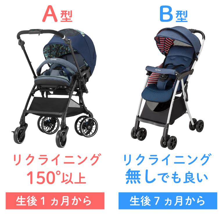 A型ベビーカーとB型ベビーカー